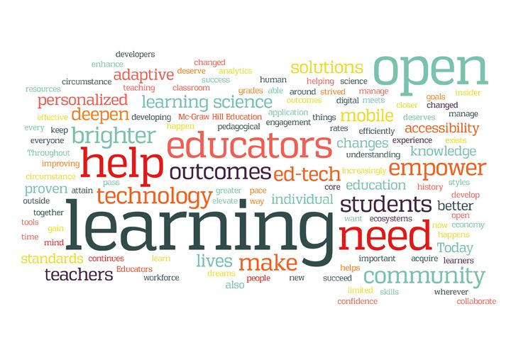 Learning Science Word Cloud