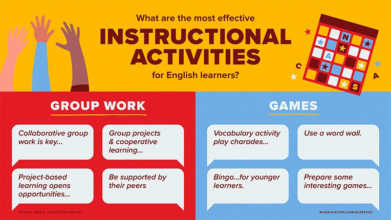 What are the most effective instruction activities for english learners? Group work and games.