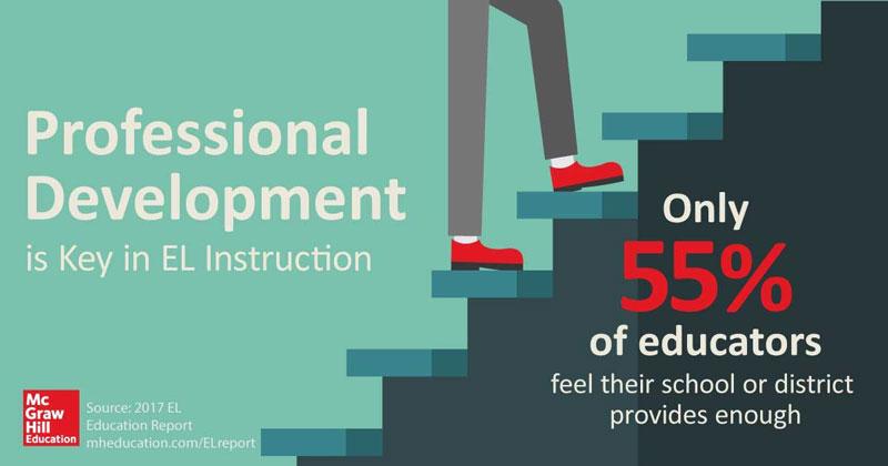 Teachers Want More EL Professional Development