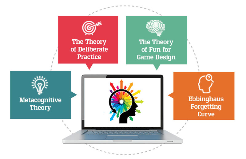 what is adaptive learning anyway