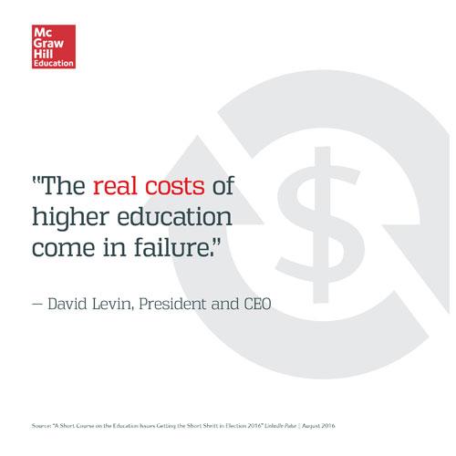 David Levin Quote Pulse