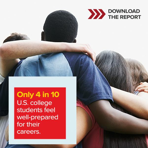 Students feel more prepared