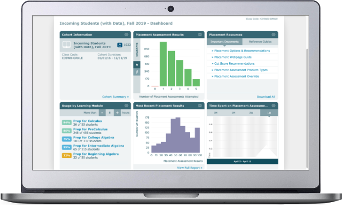 A dashboard summarizes all the reports and tools at once.