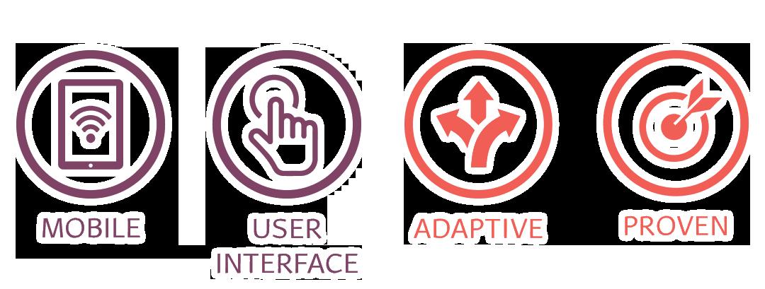 Mobile, User Interface, Adaptive, Proven