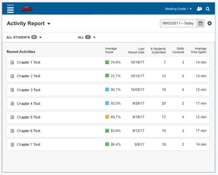 Activity Reports screenshot