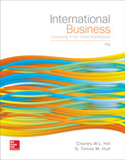 International Business Competing In The Global Marketplace Pdf
