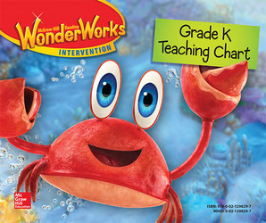 Reading Wonderworks Teaching Chart Grade K