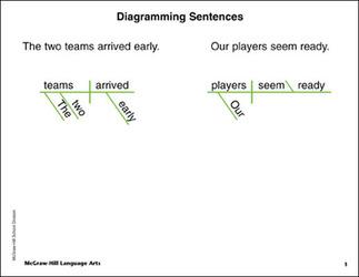 McGraw-Hill Language Arts, Grades 4-6, Write On/Wipe Off Diagramming Board