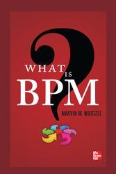 What Is BPM?