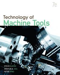 Technology Of Machine Tools