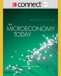 Connect Online Access for The Micro Economy Today
