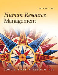 Premium Content Online Access for Human Resource Management