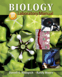 Loose Leaf Biology Lab Manual with Connect Access Card