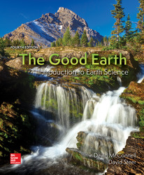examples about myself essay journalism