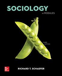 Loose Leaf Sociology in Modules Loose Leaf
