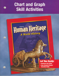 Human Heritage, Chart and Graph Skill Activities