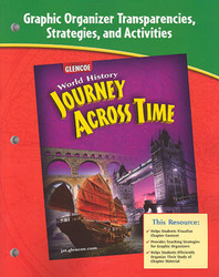 Social Studies, Graphic Organizer Transparencies, Strategies and Activities