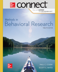 Connect Online Access for Methods in Behavioral Research