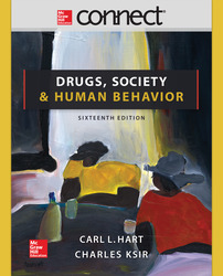 Connect Online Access for Drugs, Society, and Human Behavior