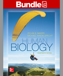 Loose Leaf Human Biology with Connect Access Card