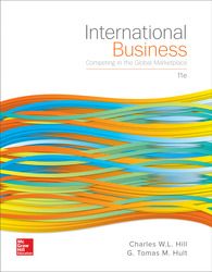 international business competing in the global marketplace mcgraw hill irwin ny International business completing in the global marketplace 8  by mcgraw-hill/irwin a business unit of  international business: competing in the.