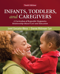 Infants, Toddlers, and Caregivers with Connect Access Card