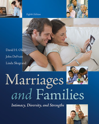 Combo Marriages and Families; AWARE