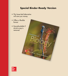 Loose Leaf Version for Essentials of Biology with Connect Access Card