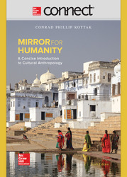 Connect Online Access for Mirror for Humanity