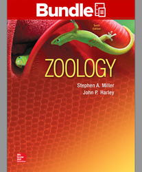 GEN CMBO LL ZOOLOGY CNCT AC