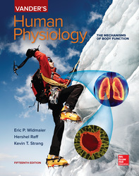 Vander S Human Physiology