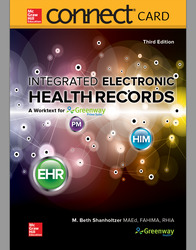 Connect Access Card for Integrated Electronic Health Records