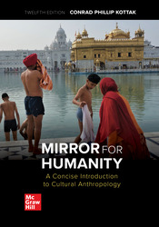 Mirror Humanity: Concise Intro Cultural Anthro 12th Edition