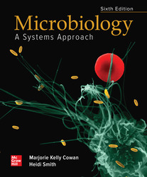 Microbiology: A Systems Approach 6th Edition