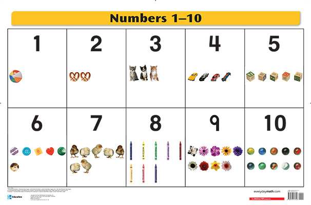Everyday Mathematics, Grade Pre-K, Class Number Grid Poster