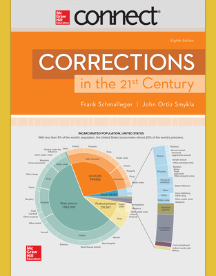 Connect Online Access for Corrections in the 21st Century