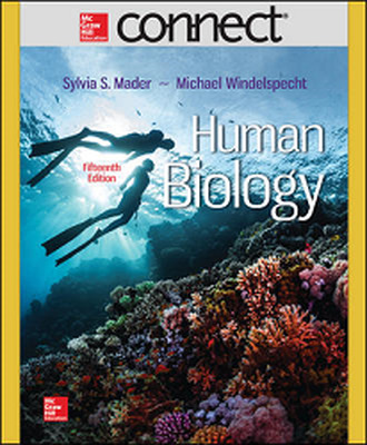 ND WITTENBERG UNIVERSITY CONNECT ONLINE ACCESS FOR HUMAN BIOLOGY