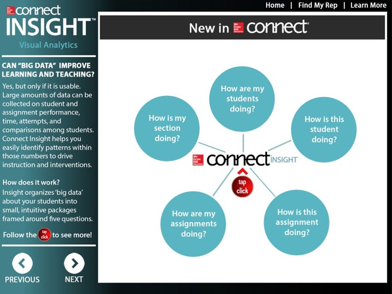 Connect Insight Video