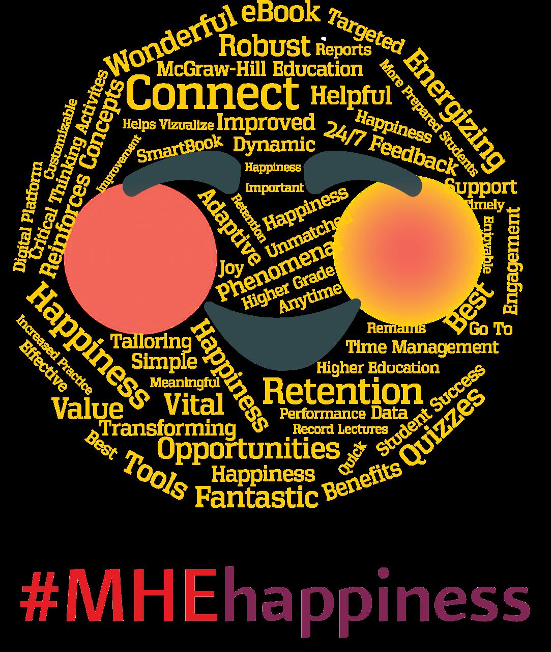 mhe-happiness-wordcloud-nobg