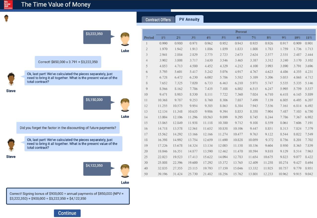 personal-financial-plans-problem