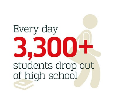 Every day 3,300+ students drop out of high school