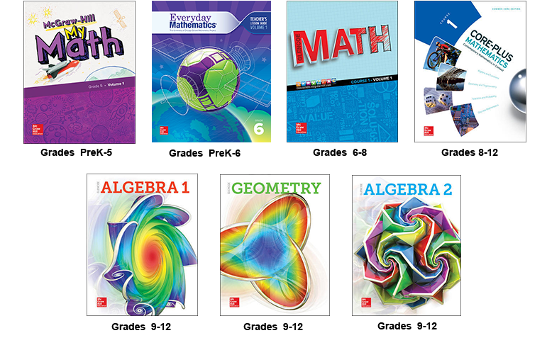Math covers
