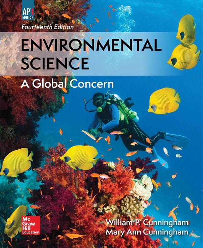 AP Environmental Science: A Global Concern